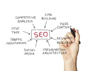 Off page seo Backlinks