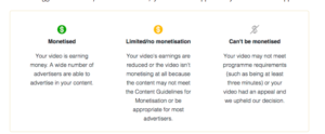 Video Monetization in Facebook