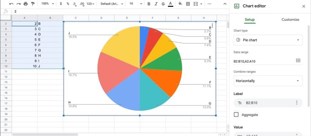 How To Make A Percent Bar Graph in Google Sheets